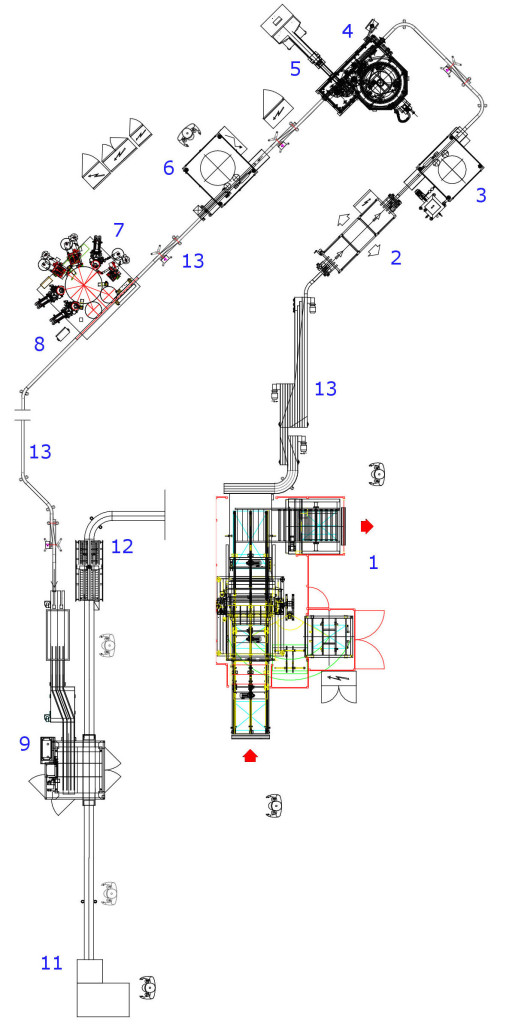 Wine filling plant line machinery